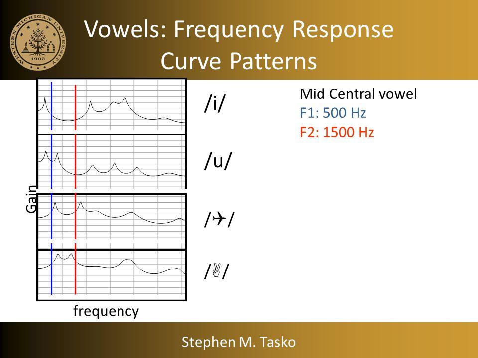 Vowels: Spectrographic Patterns Stephen M. Tasko