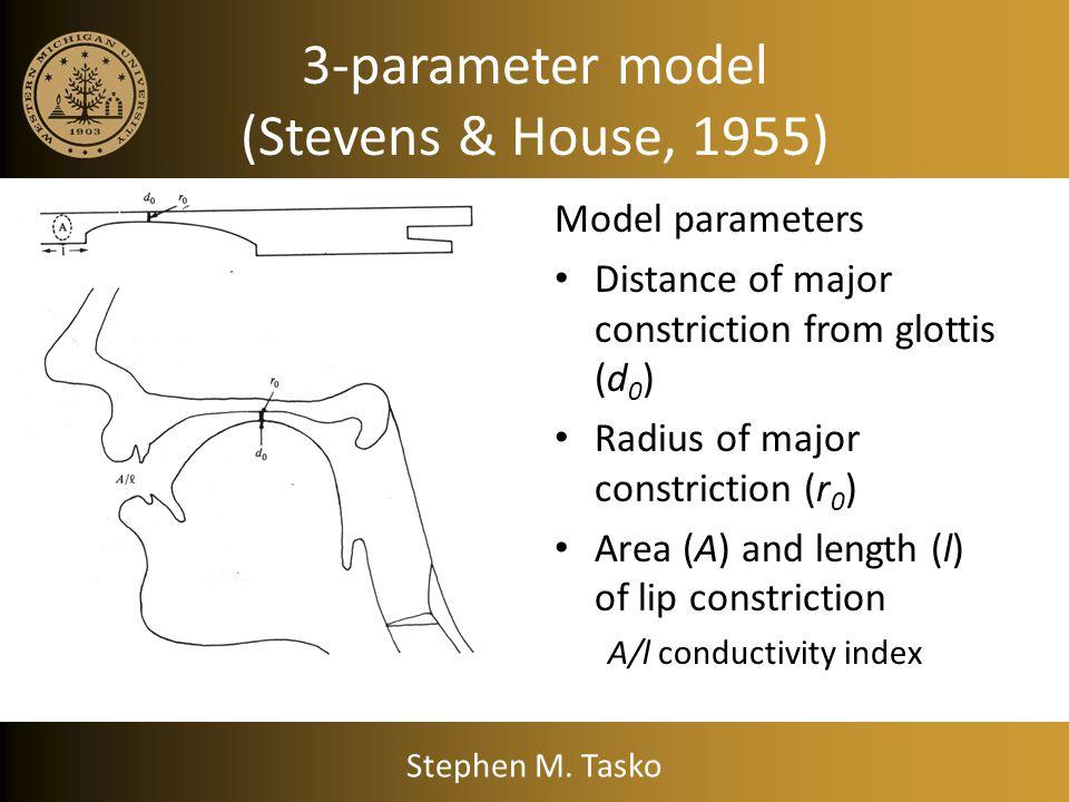 3-parameter model (Stevens & House, 1955) Model assumes No coupling with – Nasal cavity – trachea & pulmonary system Stephen M. Tasko