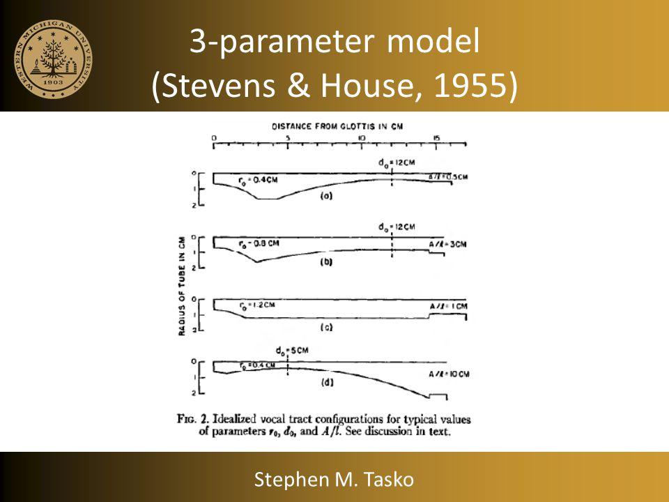 3-parameter model (Stevens & House, 1955) Model parameters Distance of major constriction from glottis (d 0 ) Radius of major constriction (r 0 ) Area