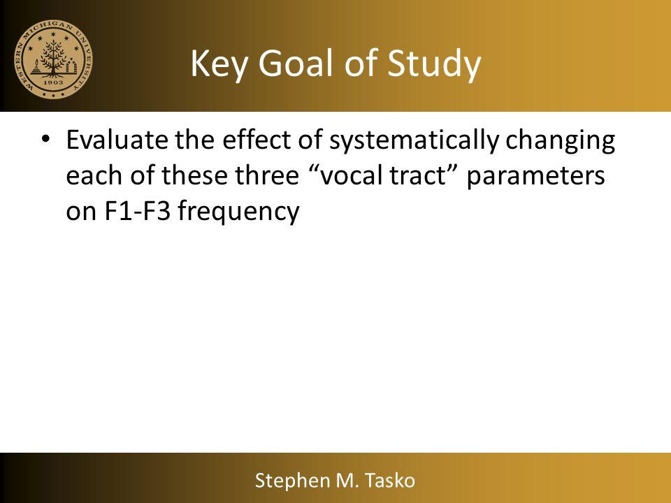 3-parameter model (Stevens & House, 1955) Stephen M. Tasko