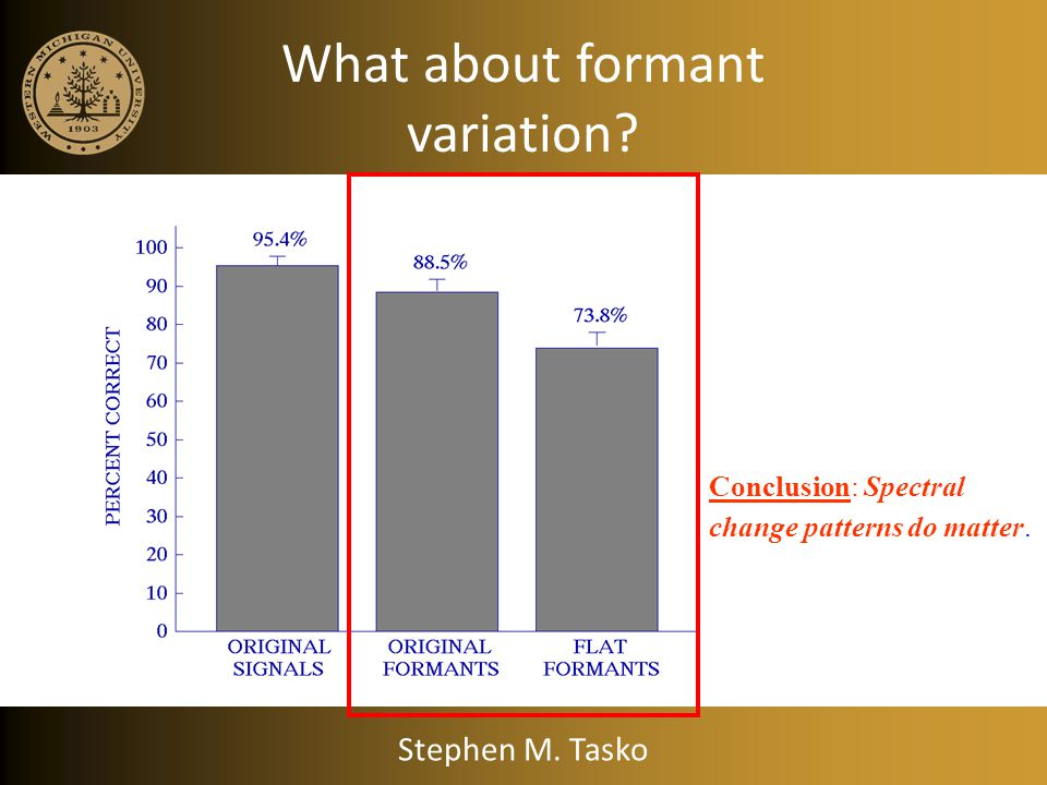 Naturally spoken /hAd/ Synthesized, preserving original formant contours Synthesized with flattened formants What about formant variation? Stephen M.