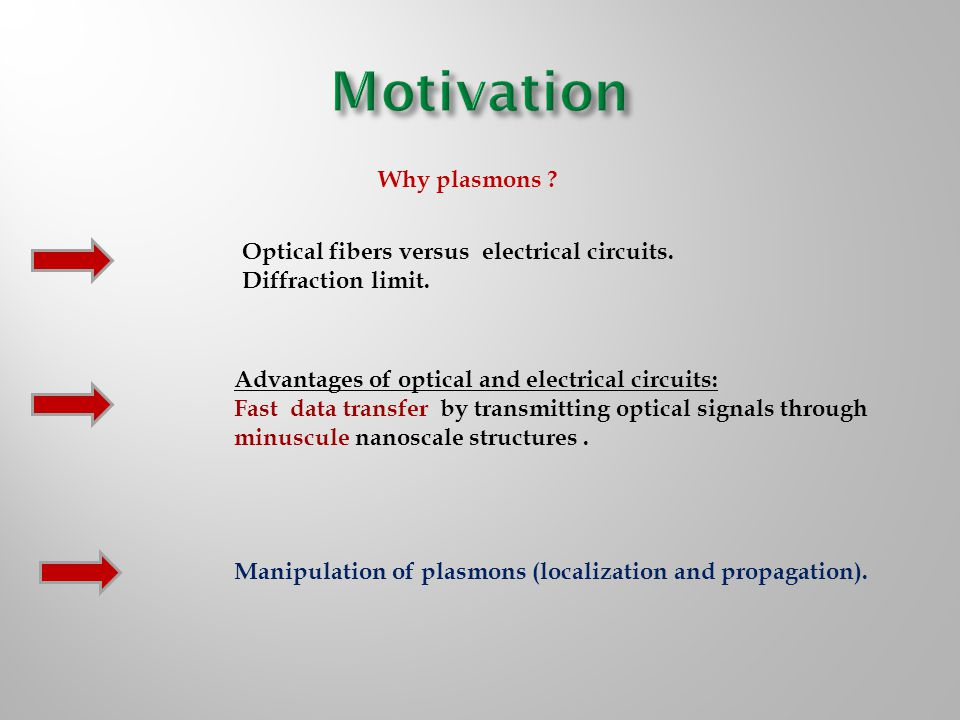 Why plasmons .