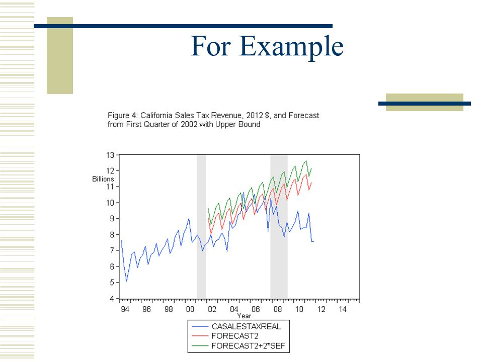 Estimating Seasonality  Estimating regression models with seasonality is a popular and valuable method in many circumstances. (i.e. estimating tax re