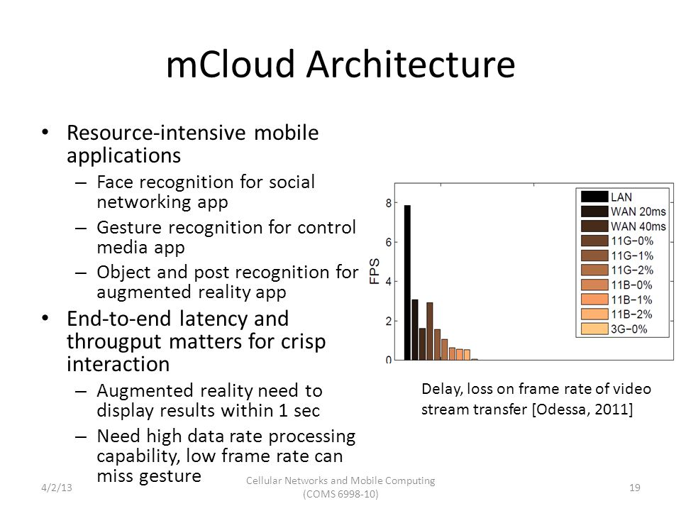 mCloud Architecture Resource-intensive mobile applications – Face recognition for social networking app – Gesture recognition for control media app – Object and post recognition for augmented reality app End-to-end latency and througput matters for crisp interaction – Augmented reality need to display results within 1 sec – Need high data rate processing capability, low frame rate can miss gesture 19 Delay, loss on frame rate of video stream transfer [Odessa, 2011] Cellular Networks and Mobile Computing (COMS 6998-10) 4/2/13