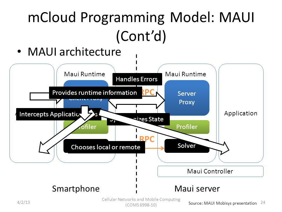Maui server Smartphone Application Client Proxy Profiler Solver Maui Runtime Server Proxy Profiler Solver Maui Runtime Application RPC Maui Controller mCloud Programming Model: MAUI (Cont'd) Intercepts Application Calls Synchronizes State Chooses local or remote Handles Errors Provides runtime information MAUI architecture Cellular Networks and Mobile Computing (COMS 6998-10) 24 Source: MAUI Mobisys presentation 4/2/13