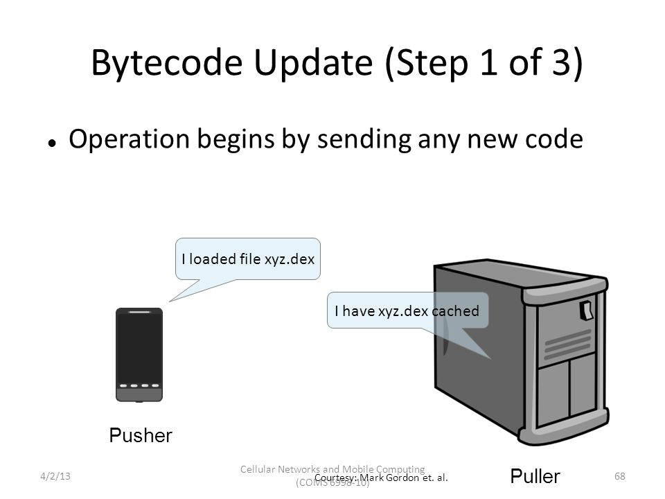 68 Bytecode Update (Step 1 of 3) Operation begins by sending any new code I loaded file xyz.dex I have xyz.dex cached Pusher Puller Courtesy: Mark Gordon et.