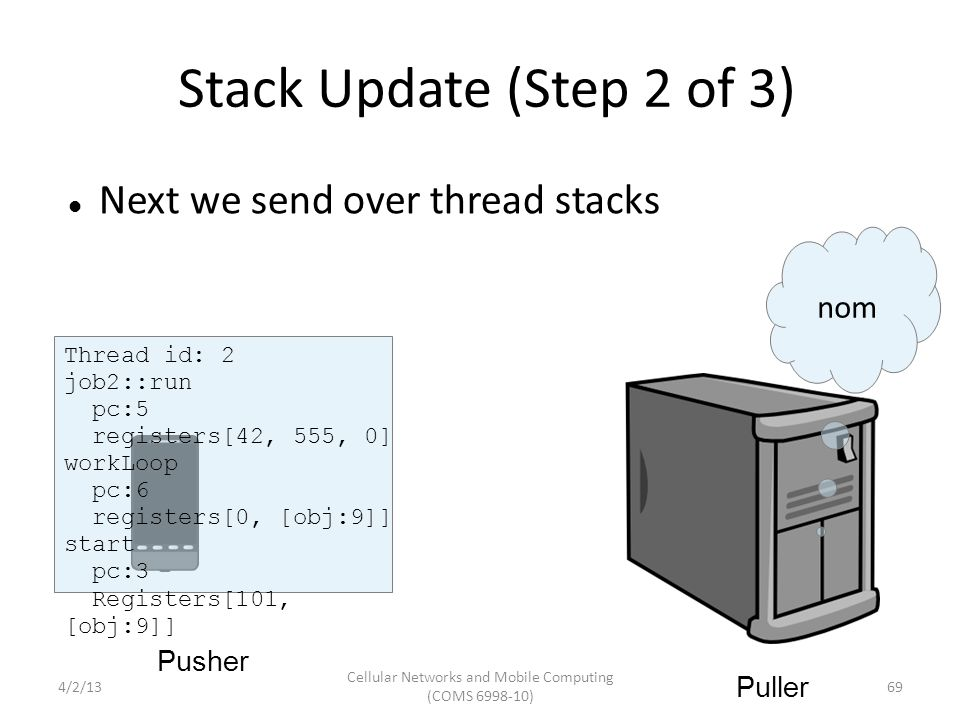 69 Stack Update (Step 2 of 3) Next we send over thread stacks Thread id: 2 job2::run pc:5 registers[42, 555, 0] workLoop pc:6 registers[0, [obj:9]] start pc:3 Registers[101, [obj:9]] Pusher Puller nom 4/2/13
