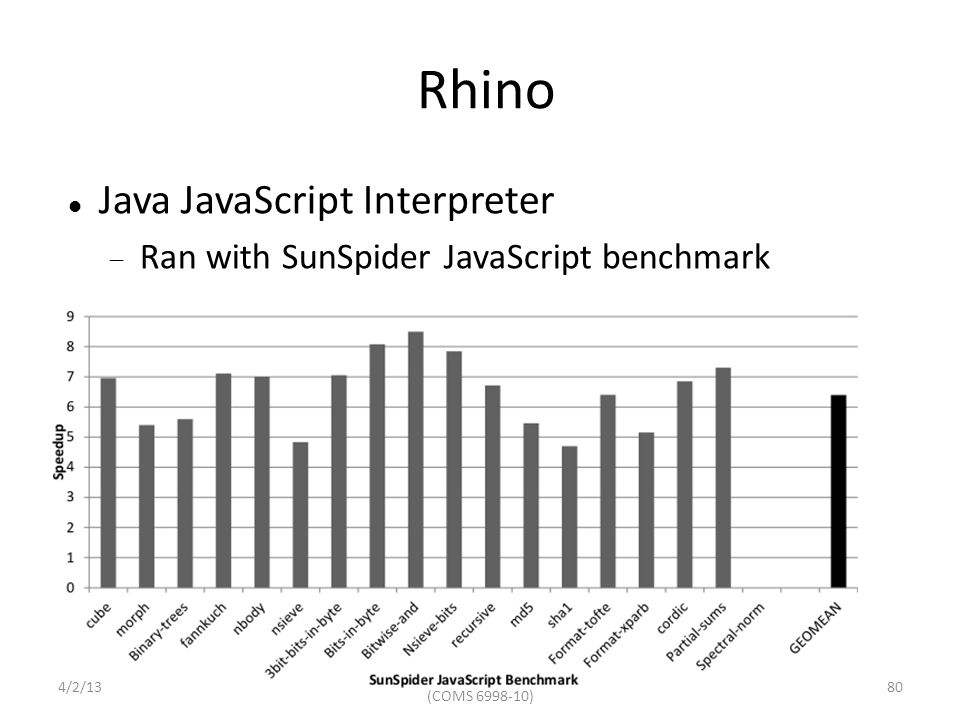 Cellular Networks and Mobile Computing (COMS 6998-10) 80 Rhino Java JavaScript Interpreter  Ran with SunSpider JavaScript benchmark 4/2/13