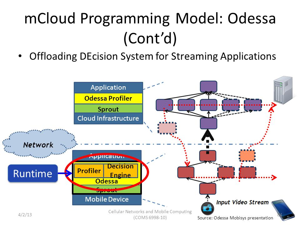 mCloud Programming Model: Odessa (Cont'd) Offloading DEcision System for Streaming Applications Network Application Sprout Odessa Mobile Device Application Sprout Odessa Profiler Cloud Infrastructure Odessa Runtime Profiler Decision Engine Cellular Networks and Mobile Computing (COMS 6998-10) 84 Source: Odessa Mobisys presentation 4/2/13