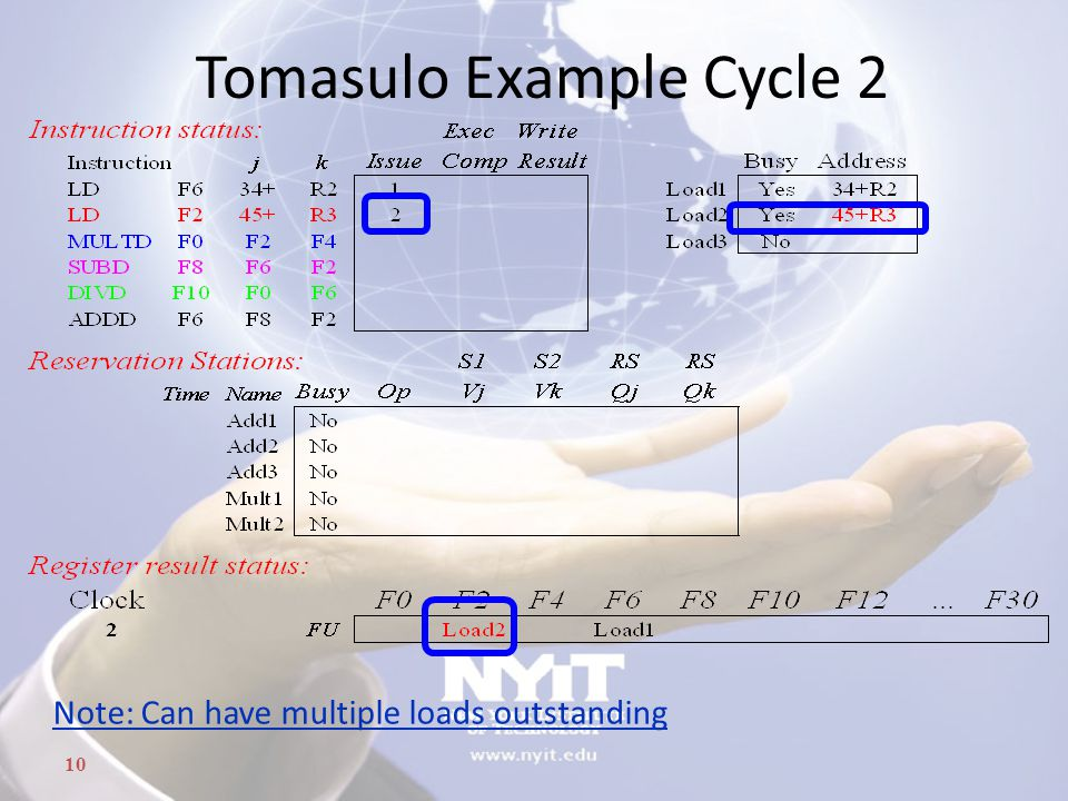 10 Tomasulo Example Cycle 2 Note: Can have multiple loads outstanding