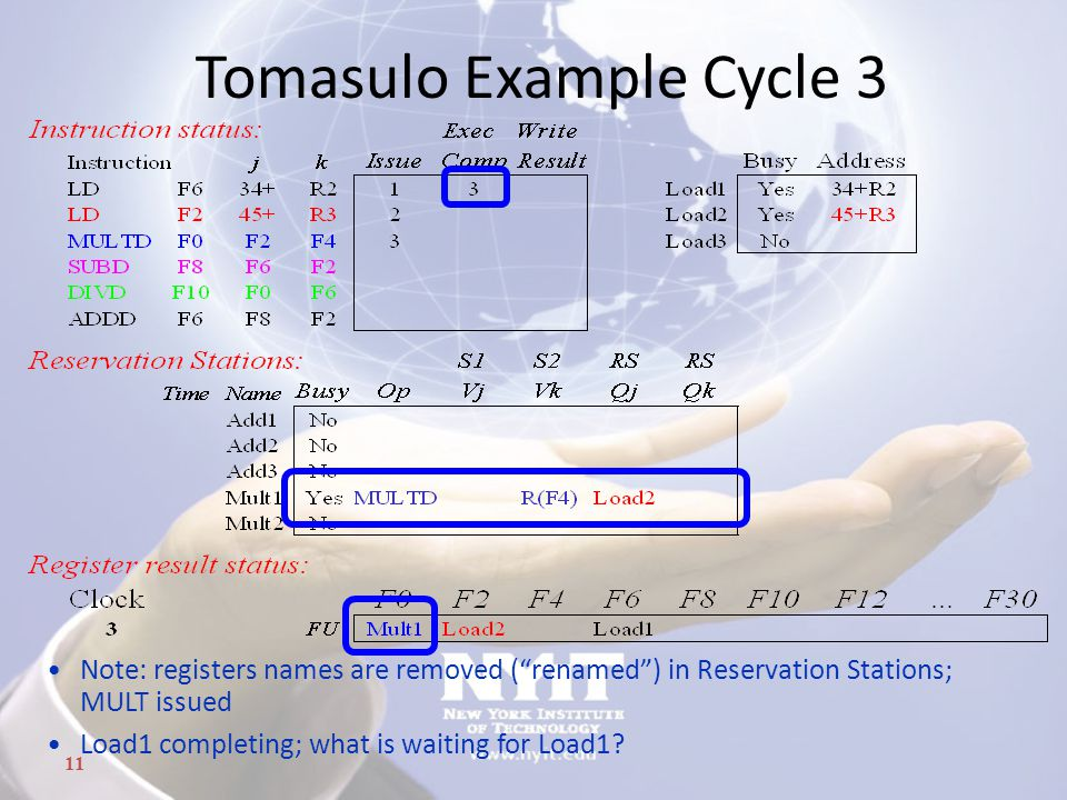 """11 Tomasulo Example Cycle 3 Note: registers names are removed (""""renamed"""") in Reservation Stations; MULT issued Load1 completing; what is waiting for L"""