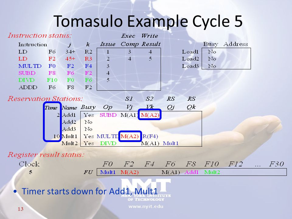 13 Tomasulo Example Cycle 5 Timer starts down for Add1, Mult1
