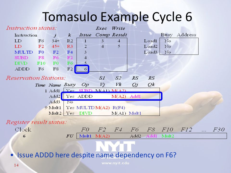 14 Tomasulo Example Cycle 6 Issue ADDD here despite name dependency on F6?