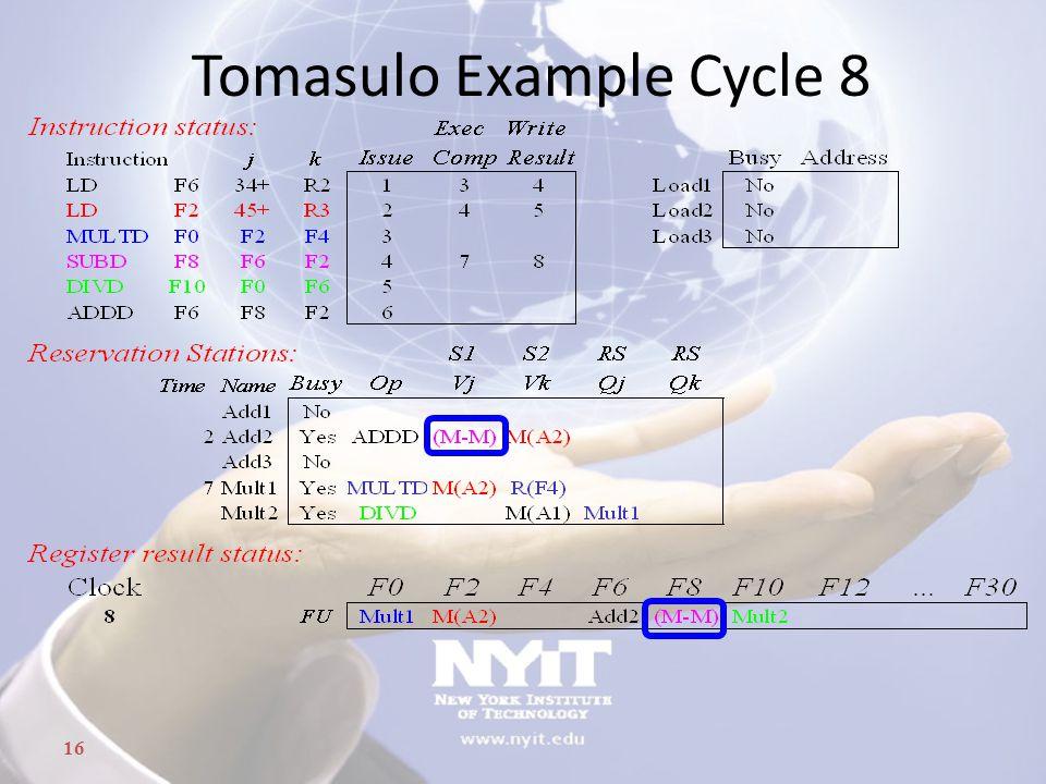 16 Tomasulo Example Cycle 8