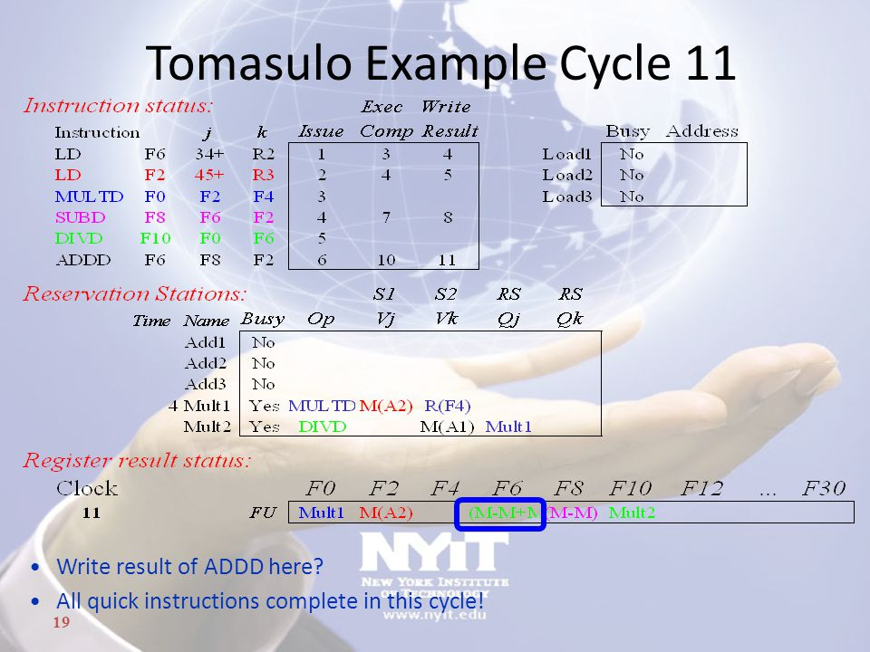 19 Tomasulo Example Cycle 11 Write result of ADDD here? All quick instructions complete in this cycle!