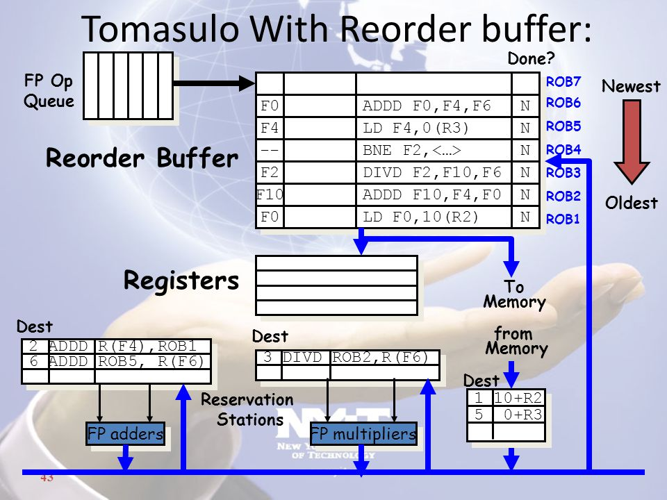 43 3 DIVD ROB2,R(F6) 2 ADDD R(F4),ROB1 6 ADDD ROB5, R(F6) Tomasulo With Reorder buffer: To Memory FP adders FP multipliers Reservation Stations FP Op