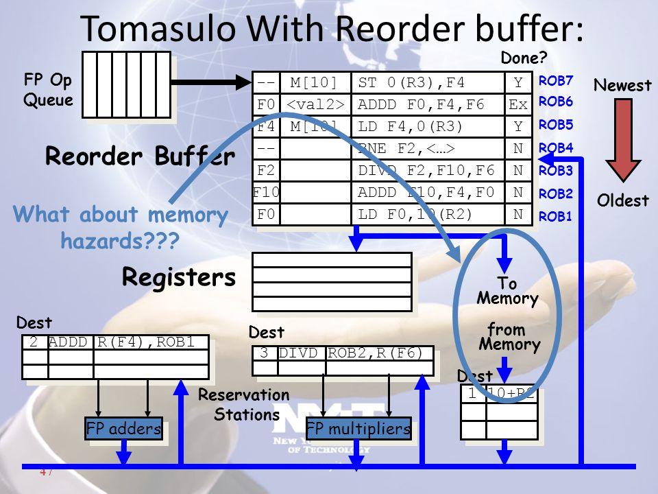 47 -- F0 M[10] ST 0(R3),F4 ADDD F0,F4,F6 Y Y Ex F4 M[10] LD F4,0(R3) Y Y -- BNE F2, N N 3 DIVD ROB2,R(F6) 2 ADDD R(F4),ROB1 Tomasulo With Reorder buff