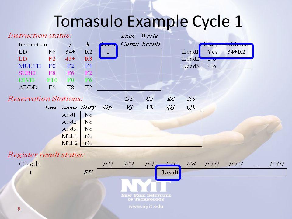 9 Tomasulo Example Cycle 1