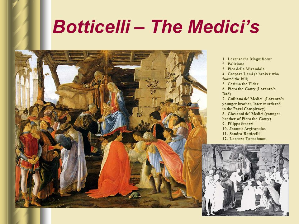 Botticelli – The Medici's 1. Lorenzo the Magnificent 2.