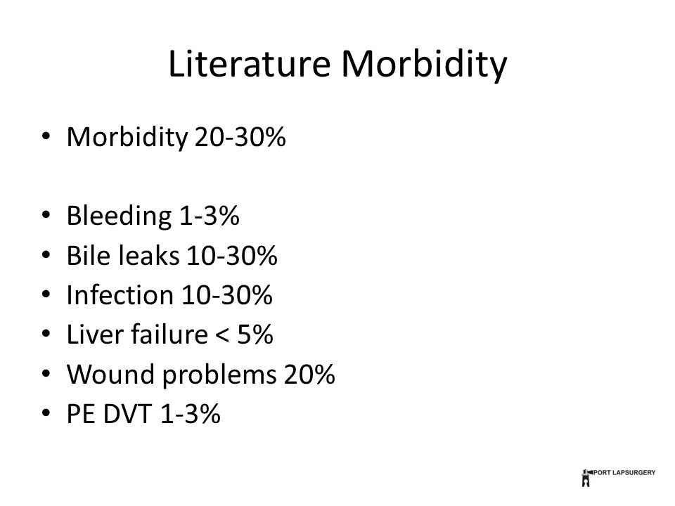 Morbidity and Mortality Australia 30 day mortality 1-5% (3%) AUSTRALIA Only 3 centres have reported data 90% St George Hospital 10% Adelaide and Melbourne ANZHPBA consensus- centre should be doing 10 major resections per year