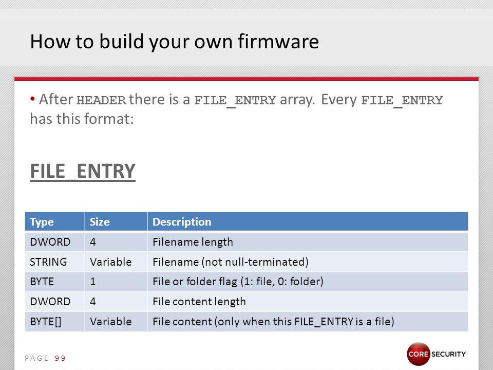 PAGE How to build your own firmware After HEADER there is a FILE_ENTRY array.