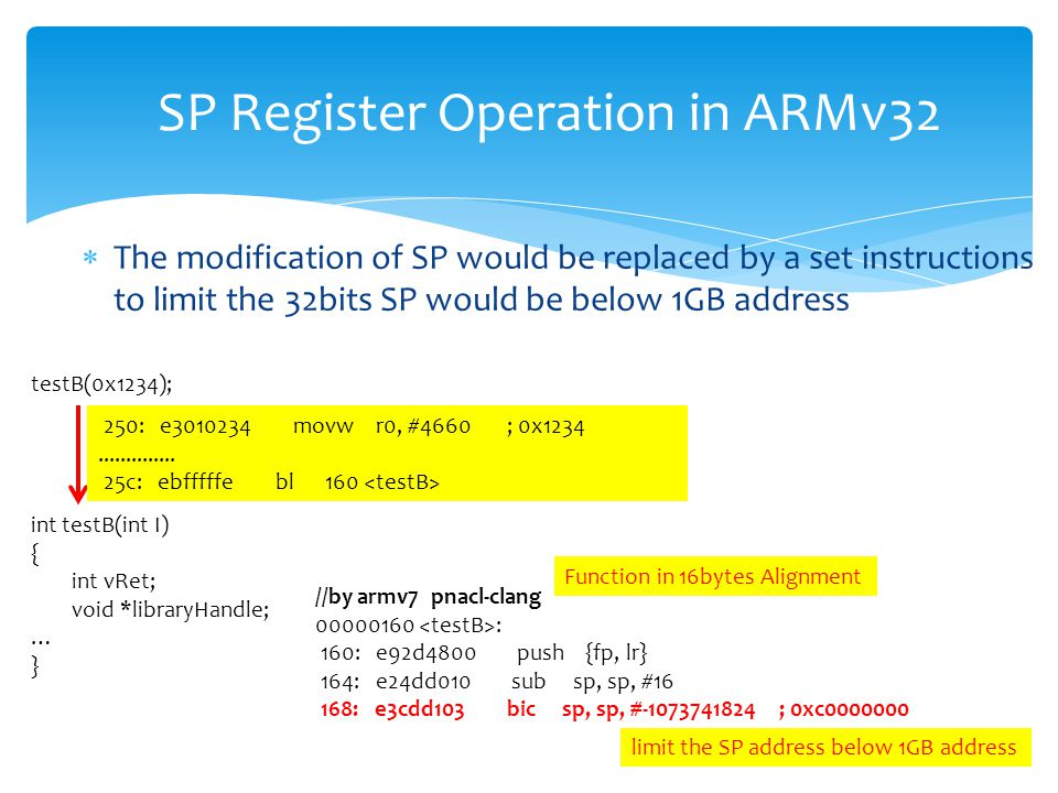  The modification of SP would be replaced by a set instructions to limit the 32bits SP would be below 1GB address SP Register Operation in ARMv32 testB(0x1234); int testB(int I) { int vRet; void *libraryHandle; … } //by armv7 pnacl-clang 00000160 : 160: e92d4800 push {fp, lr} 164: e24dd010 sub sp, sp, #16 168: e3cdd103 bic sp, sp, #-1073741824 ; 0xc0000000 Function in 16bytes Alignment 250: e3010234 movw r0, #4660 ; 0x1234..............