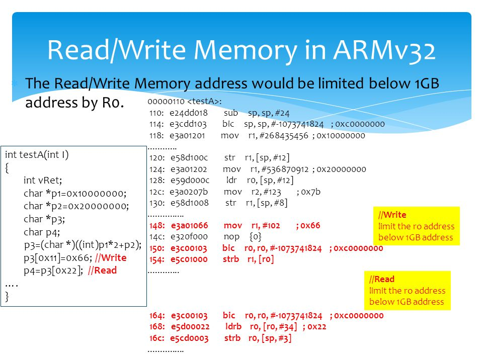  The Read/Write Memory address would be limited below 1GB address by R0.