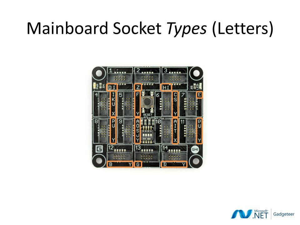 Mainboard Socket Types (Letters)