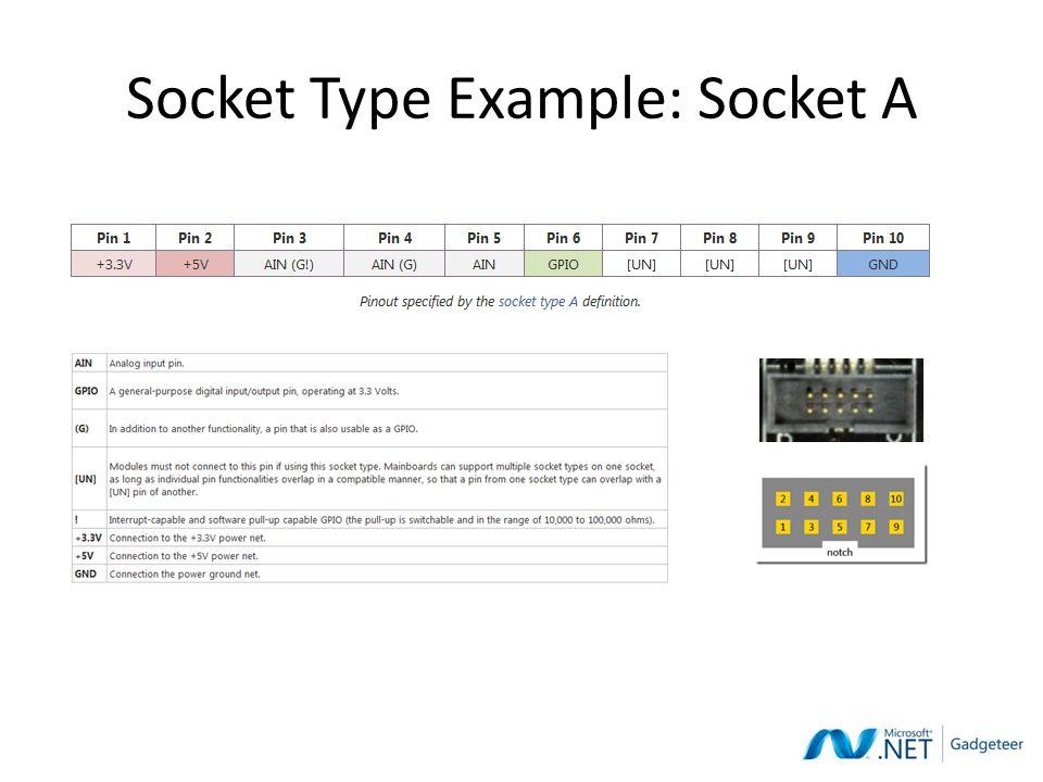 Socket Type Example: Socket A