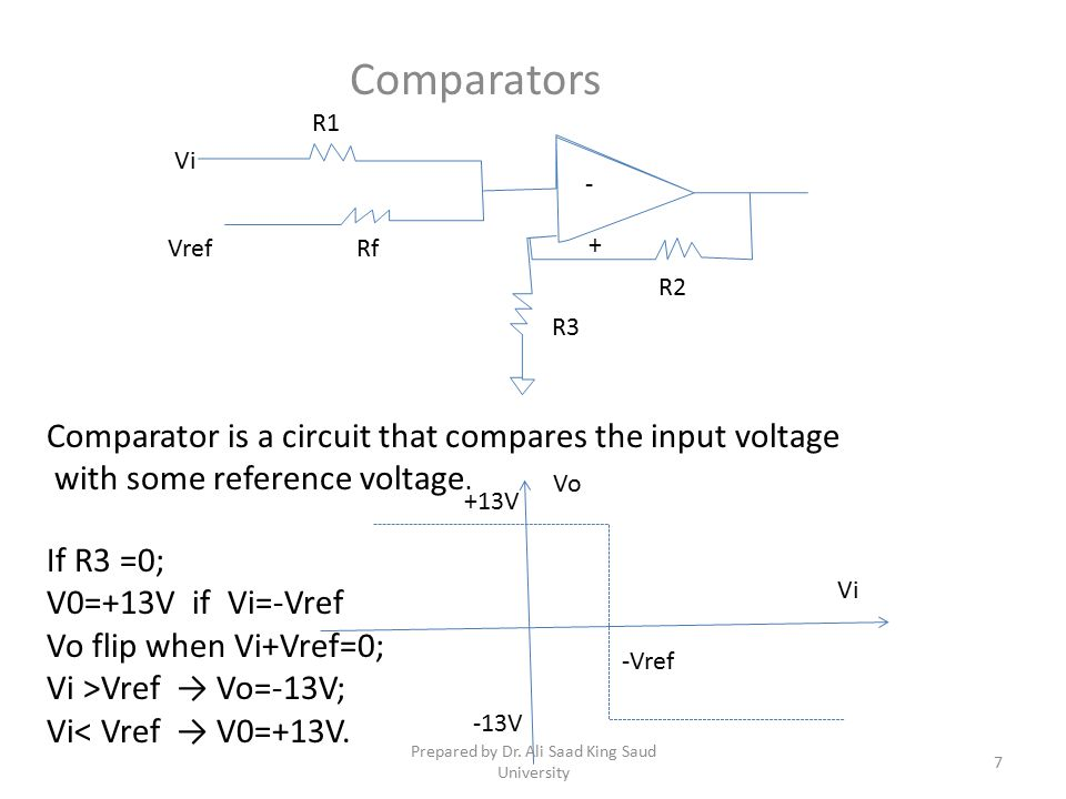 Comparators Vi Vref R1 Rf R2 R3 - + Comparator is a circuit that compares the input voltage with some reference voltage.