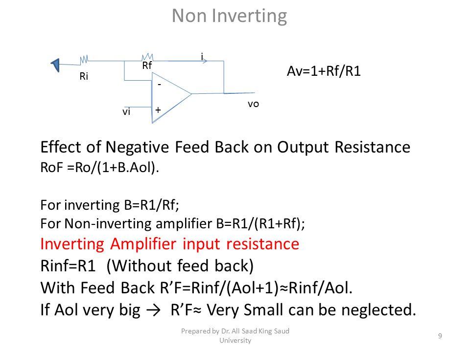 Non Inverting vi vo Ri Rf - + i Av=1+Rf/R1 Effect of Negative Feed Back on Output Resistance RoF =Ro/(1+B.Aol).
