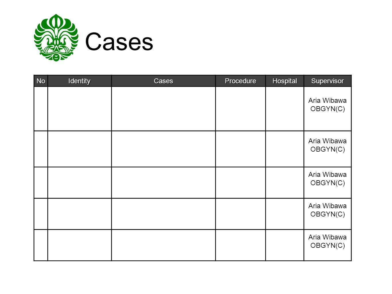 Cases NoIdentityCasesProcedureHospitalSupervisor Aria Wibawa OBGYN(C)