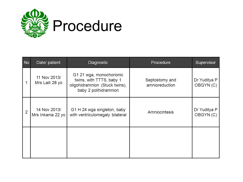 ProcedureNo Date/ patient DiagnosticProcedureSupervisor 1 11 Nov 2013/ Mrs Laili 28 yo G1 21 wga, monochorionic twins, with TTTS, baby 1 oligohidramni