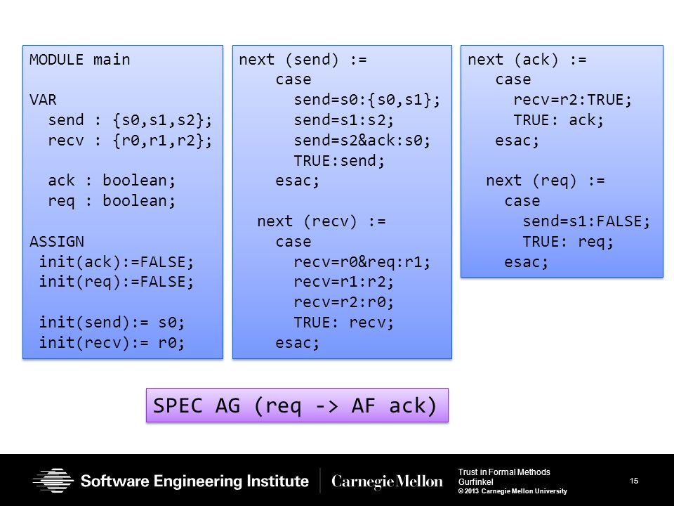 15 Trust in Formal Methods Gurfinkel © 2013 Carnegie Mellon University MODULE main VAR send : {s0,s1,s2}; recv : {r0,r1,r2}; ack : boolean; req : boolean; ASSIGN init(ack):=FALSE; init(req):=FALSE; init(send):= s0; init(recv):= r0; MODULE main VAR send : {s0,s1,s2}; recv : {r0,r1,r2}; ack : boolean; req : boolean; ASSIGN init(ack):=FALSE; init(req):=FALSE; init(send):= s0; init(recv):= r0; next (send) := case send=s0:{s0,s1}; send=s1:s2; send=s2&ack:s0; TRUE:send; esac; next (recv) := case recv=r0&req:r1; recv=r1:r2; recv=r2:r0; TRUE: recv; esac; next (send) := case send=s0:{s0,s1}; send=s1:s2; send=s2&ack:s0; TRUE:send; esac; next (recv) := case recv=r0&req:r1; recv=r1:r2; recv=r2:r0; TRUE: recv; esac; next (ack) := case recv=r2:TRUE; TRUE: ack; esac; next (req) := case send=s1:FALSE; TRUE: req; esac; next (ack) := case recv=r2:TRUE; TRUE: ack; esac; next (req) := case send=s1:FALSE; TRUE: req; esac; SPEC AG (req -> AF ack)