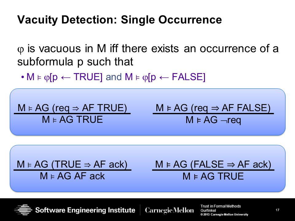 17 Trust in Formal Methods Gurfinkel © 2013 Carnegie Mellon University Vacuity Detection: Single Occurrence  is vacuous in M iff there exists an occurrence of a subformula p such that M ⊧  [p ← TRUE] and M ⊧  [p ← FALSE] M ⊧ AG (req ⇒ AF TRUE) M ⊧ AG TRUE M ⊧ AG (req ⇒ AF FALSE) M ⊧ AG  req M ⊧ AG (TRUE ⇒ AF ack) M ⊧ AG AF ack M ⊧ AG (FALSE ⇒ AF ack) M ⊧ AG TRUE