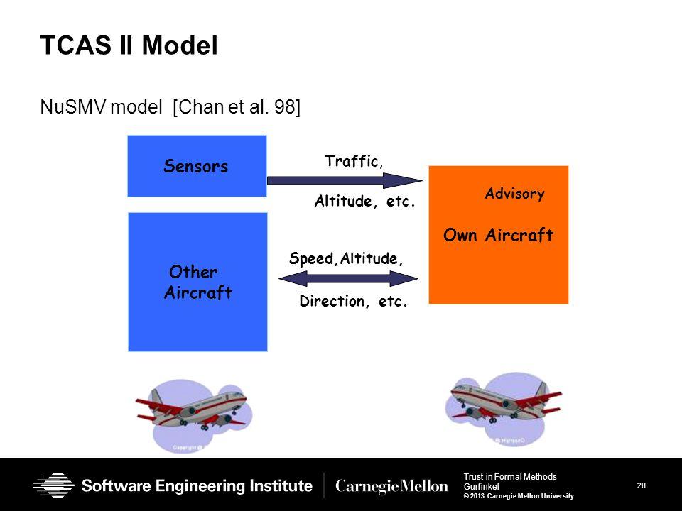 28 Trust in Formal Methods Gurfinkel © 2013 Carnegie Mellon University TCAS II Model NuSMV model [Chan et al.