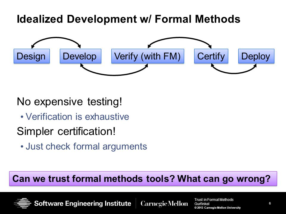 17 Trust in Formal Methods Gurfinkel © 2013 Carnegie Mellon University Vacuity Detection: Single Occurrence  is vacuous in M iff there exists an occurrence of a subformula p such that M ⊧  [p ← TRUE] and M ⊧  [p ← FALSE] M ⊧ AG (req ⇒ AF TRUE) M ⊧ AG TRUE M ⊧ AG (req ⇒ AF FALSE) M ⊧ AG  req M ⊧ AG (TRUE ⇒ AF ack) M ⊧ AG AF ack M ⊧ AG (FALSE ⇒ AF ack) M ⊧ AG TRUE
