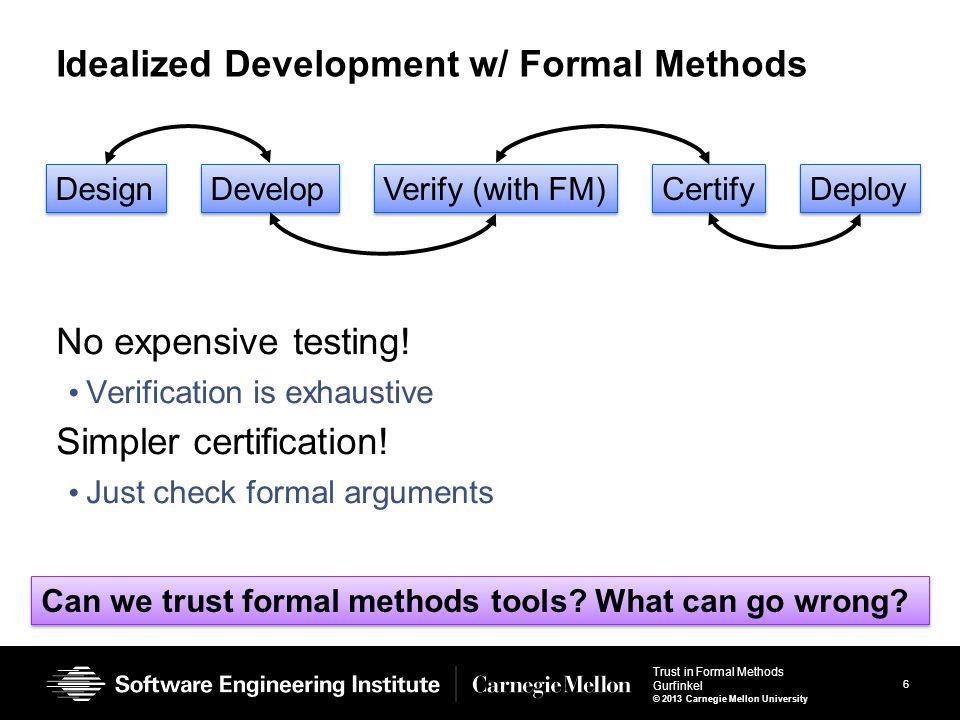 6 Trust in Formal Methods Gurfinkel © 2013 Carnegie Mellon University Idealized Development w/ Formal Methods No expensive testing.