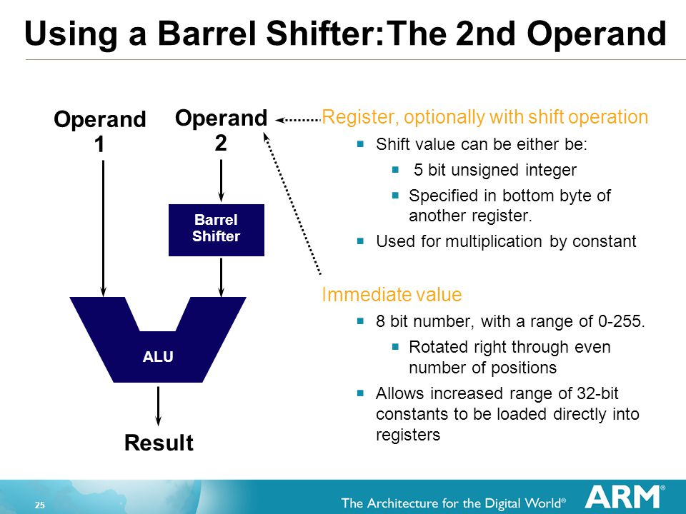 25 Register, optionally with shift operation  Shift value can be either be:  5 bit unsigned integer  Specified in bottom byte of another register.