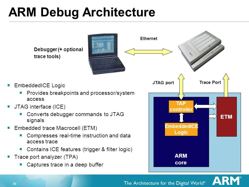 35 ARM Debug Architecture ARM core ETM TAP controller Trace Port JTAG port Ethernet Debugger (+ optional trace tools)  EmbeddedICE Logic  Provides b