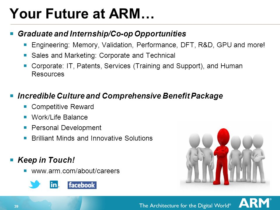 39 Your Future at ARM…  Graduate and Internship/Co-op Opportunities  Engineering: Memory, Validation, Performance, DFT, R&D, GPU and more!  Sales a