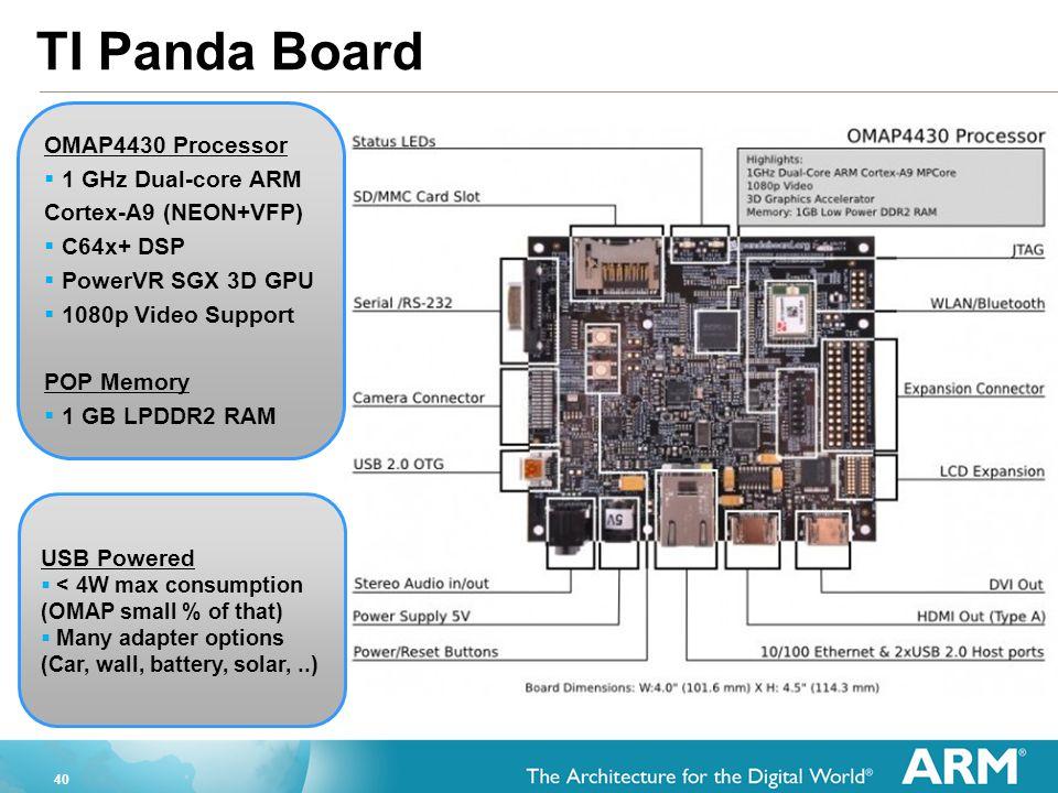 40 TI Panda Board OMAP4430 Processor  1 GHz Dual-core ARM Cortex-A9 (NEON+VFP)  C64x+ DSP  PowerVR SGX 3D GPU  1080p Video Support POP Memory  1