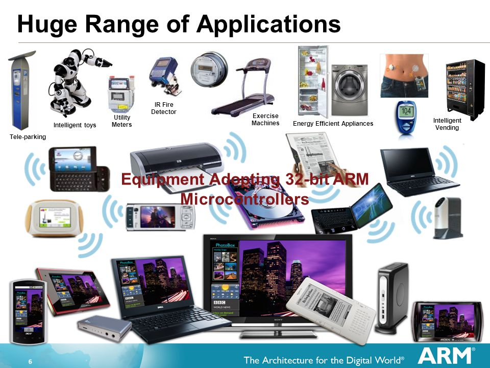 6 Huge Range of Applications Energy Efficient Appliances IR Fire Detector Intelligent Vending Tele-parking Utility Meters Exercise Machines Intelligen