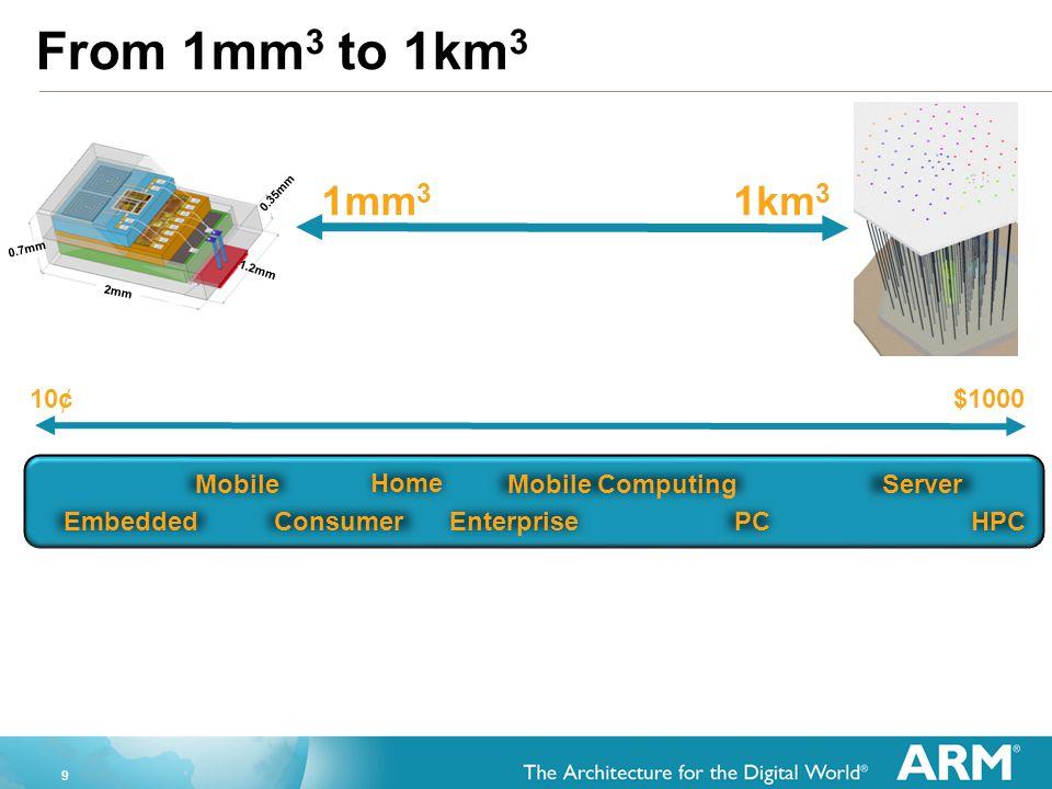 30 ARM10 vs.