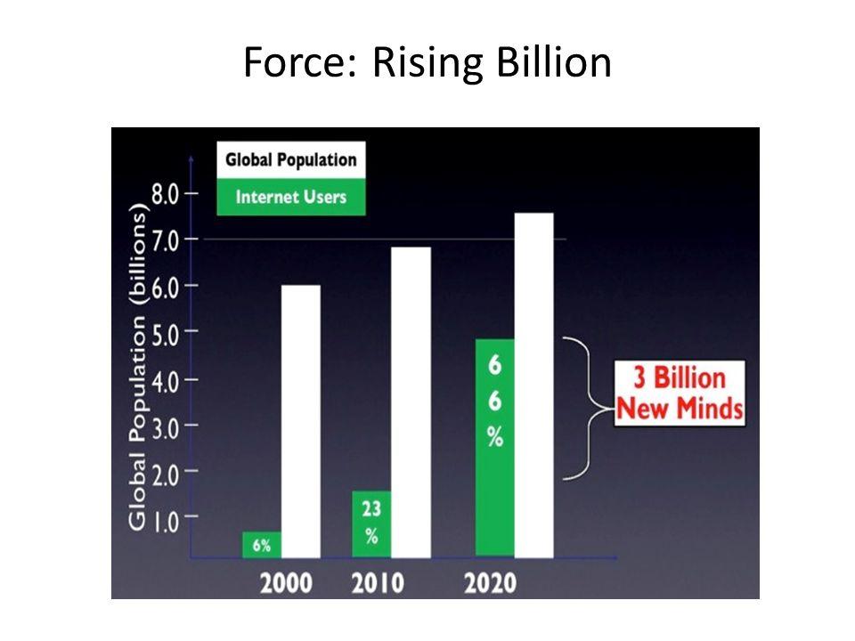 Force: Rising Billion