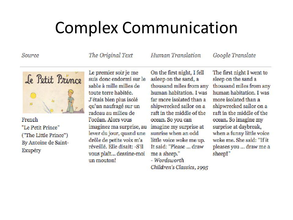 Complex Communication