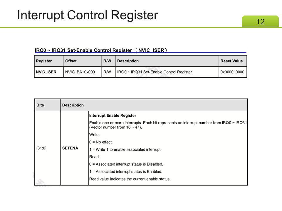 Interrupt Control Register 12