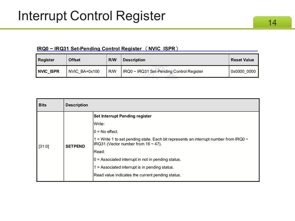 Interrupt Control Register 14