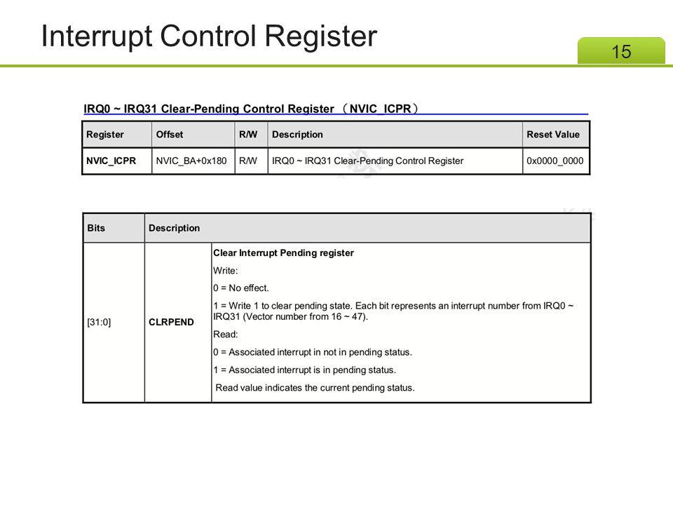 Interrupt Control Register 15