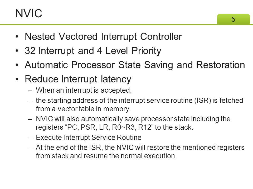 Interrupt Vector System Interrupt Vector –ARM Core 가 처리하는 Interrupt –15 개의 Vector 가 할당 6
